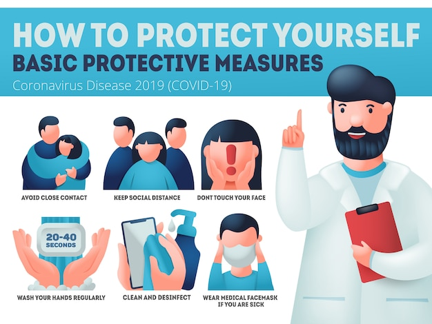 Coronavirus covid-19-preventie. caucasion-arts legt beschermingsmaatregelen uit. infographics banner, gezichtsmasker dragen, handen wassen, desinfecteren.