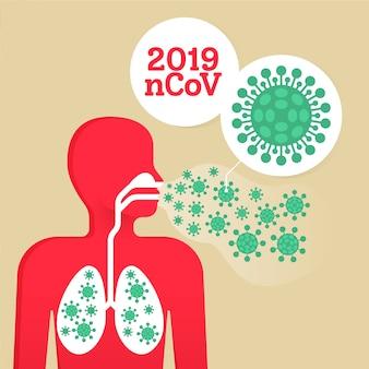 Coronavirus griepconcept