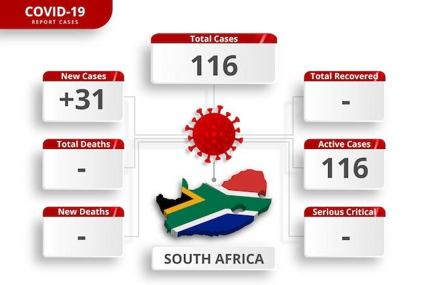 Coronavirus in zuid-afrika bevestigde gevallen. bewerkbare infographic sjabloon voor dagelijkse nieuwsupdate. corona virusstatistieken per land.