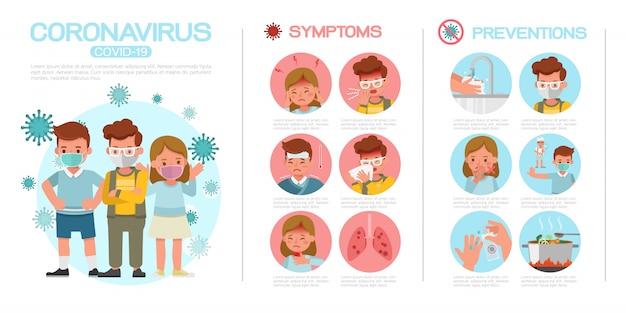 Coronavirus infographic aanwezig door stripfiguur ontwerp no3