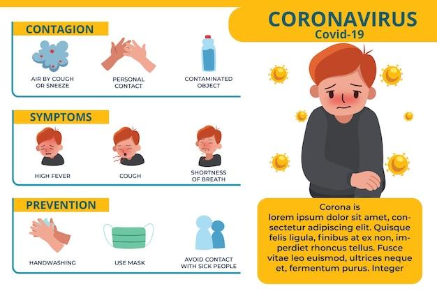 Coronavirus infographic ontwerp