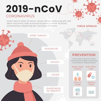 Coronavirus infographic sjabloon