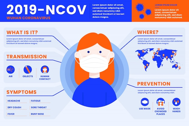 Coronavirus infographic verzameling