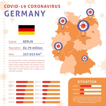 Coronavirus landkaart infographic stijl