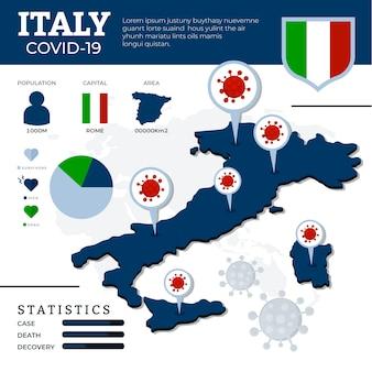 Coronavirus landkaart infographics sjabloon