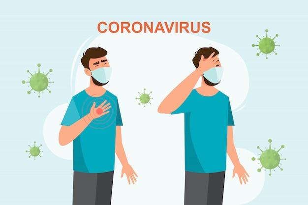 Coronavirus, mens vertoont symptomen en risico op covic-virus.