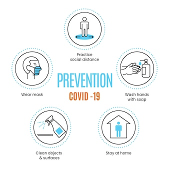 Coronavirus preventie infographic blijf thuis