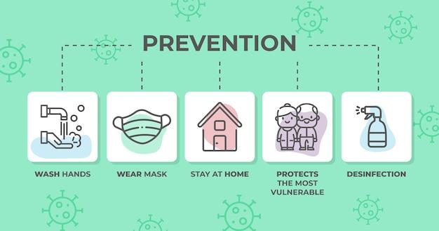 Coronavirus preventie infographics