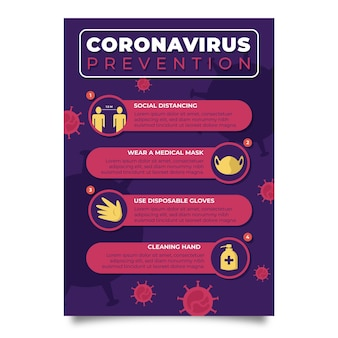 Coronavirus preventie posterontwerp