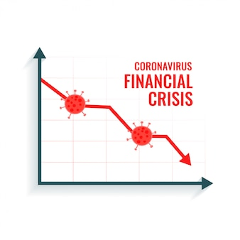 Coronavirus schrikt de crisis op de wereldmarkt