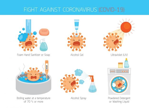 Coronavirus-stripfiguur, strijd tegen verschillende desinfectiemethoden en -apparatuur, bescherming tegen coronavirus, covid-19