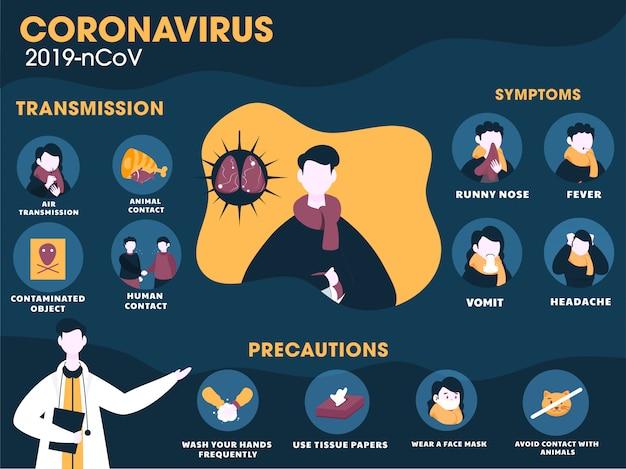 Coronavirus symptomen met transmissie, voorzorgsmaatregelen.