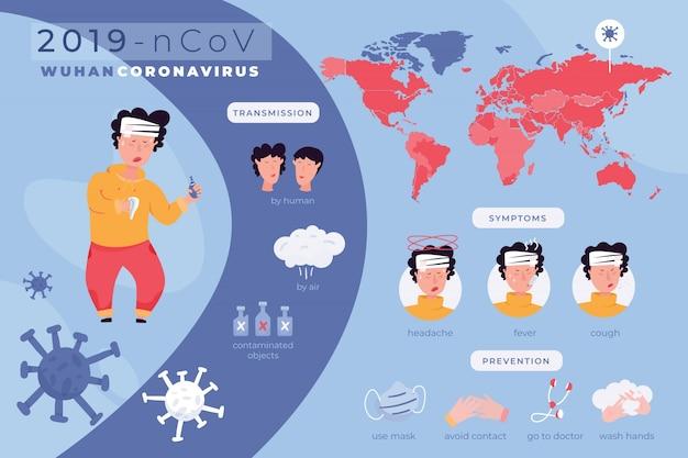 Coronavirus symptoom infographic