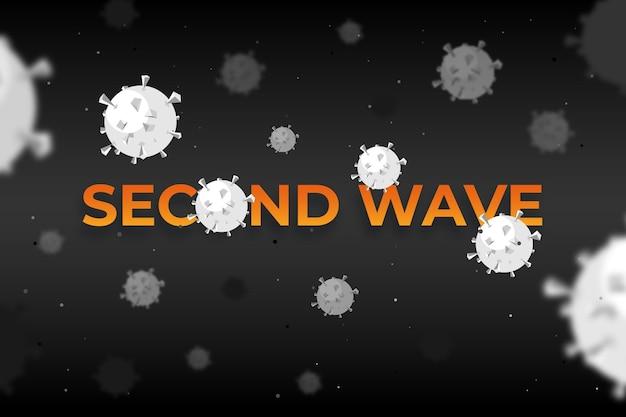 Coronavirus tweede golf achtergrond
