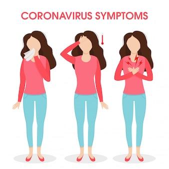Coronavirus-uitbraak, covid-19-symptomen infectie