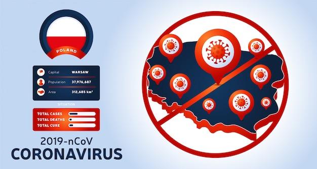 Coronavirus-uitbraak uit wuhan, china. pas op voor nieuwe uitbraken van coronavirus in polen. verspreiding van de nieuwe coronavirusachtergrond.