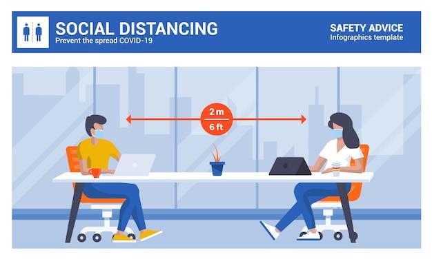 Coronavirus veiligheidsadvies - sociale afstand op het werk