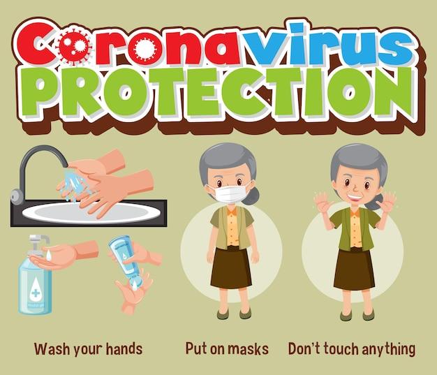 Coronavirusbescherming met covid-19-preventie