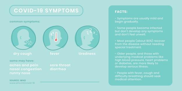 Covid-19 symptomen sociale bron wie