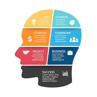 Creatief denken menselijk hoofd infographic ideeën genereren educatieve vector presentatiesjabloon