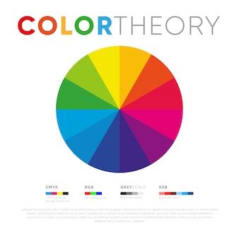 Creatief eenvoudig ontwerp van kleurentheoriecirkel