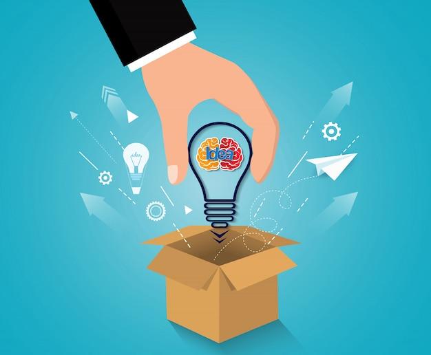 Creatief idee concept. denk buiten de doos