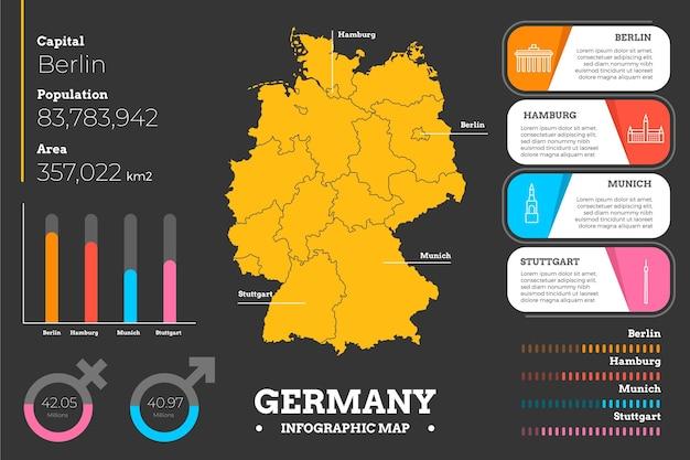 Creatief plat ontwerp duitsland kaart infographic