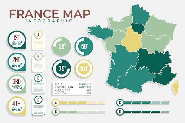 Creatief plat ontwerp frankrijk kaart infographic
