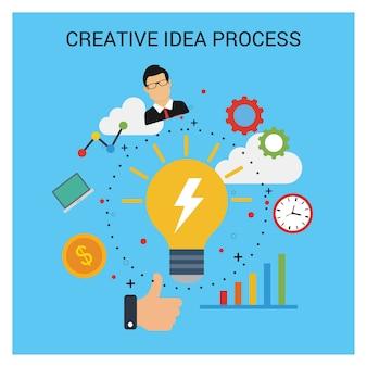 Creatief procesinfographics