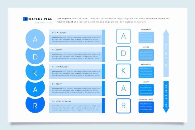 Creatieve blauwe adkar infographic