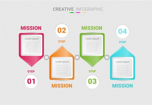 Creatieve infographic