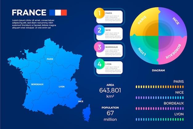 Creatieve kleurovergang frankrijk kaart infographic