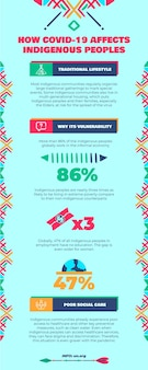 Creatieve kleurrijke inheemse mensen algemene infographic