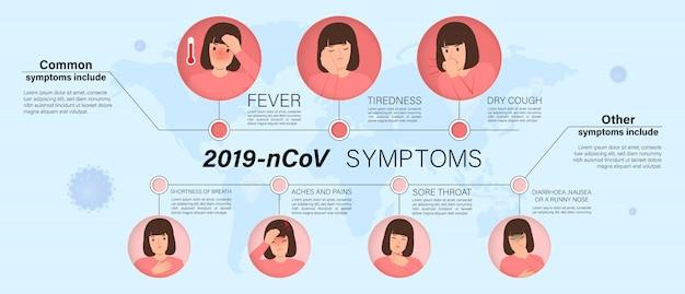 Creatieve medische infographic met 2019-ncov, covid-19 coronavirus-symptomen