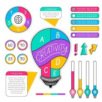 Creativiteit infographics