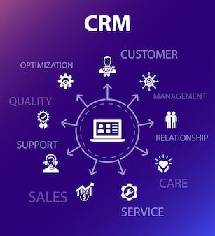 Crm-conceptsjabloon. moderne ontwerpstijl. bevat iconen als klant, management, relatie, service