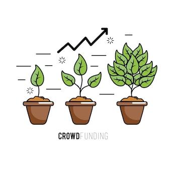 Crowdfunding project support zakelijke dienstverlening