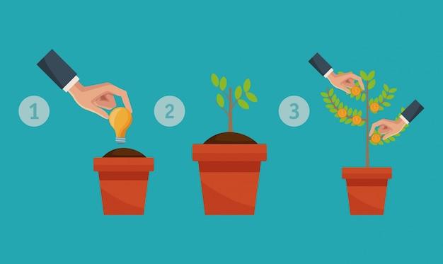 Crowfunding en zaken