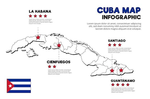 Cuba kaart infographic
