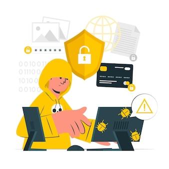 Cyberaanval concept illustratie