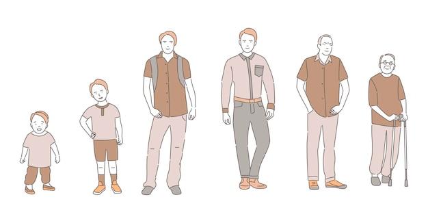 Cyclus van man leven vector cartoon overzicht illustratie mannelijke karakter