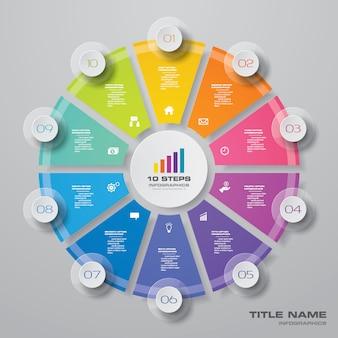 Cyclusgrafiek infographic voor gegevenspresentatie
