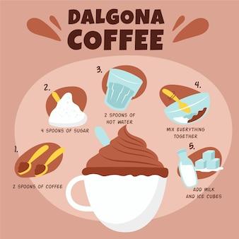 Dalgona-koffierecept