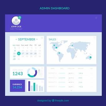Dashboard admin-paneelsjabloon met plat ontwerp