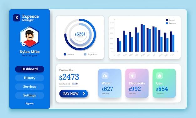 Dashboard gebruikers admin paneelsjabloon van onkostenbeheer met een diagram, cirkeldiagram, utility desk, stijlvol menu met een profielfoto van een gebruiker