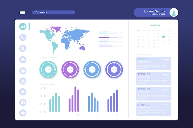 Dashboard gebruikerspaneel concept