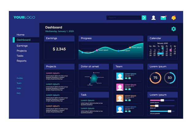 Dashboard gebruikerspaneel