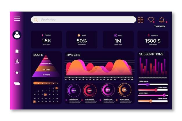 Dashboard grafisch gebruikerspaneel