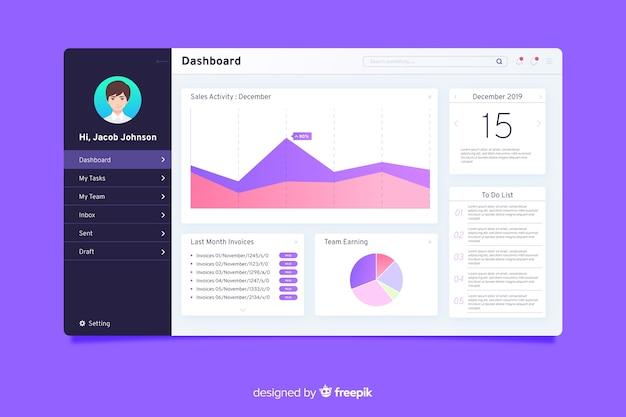 Dashboard sjabloon gebruikerspaneel