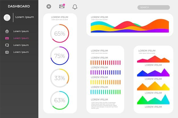 Dashboard van het gebruikerspaneel